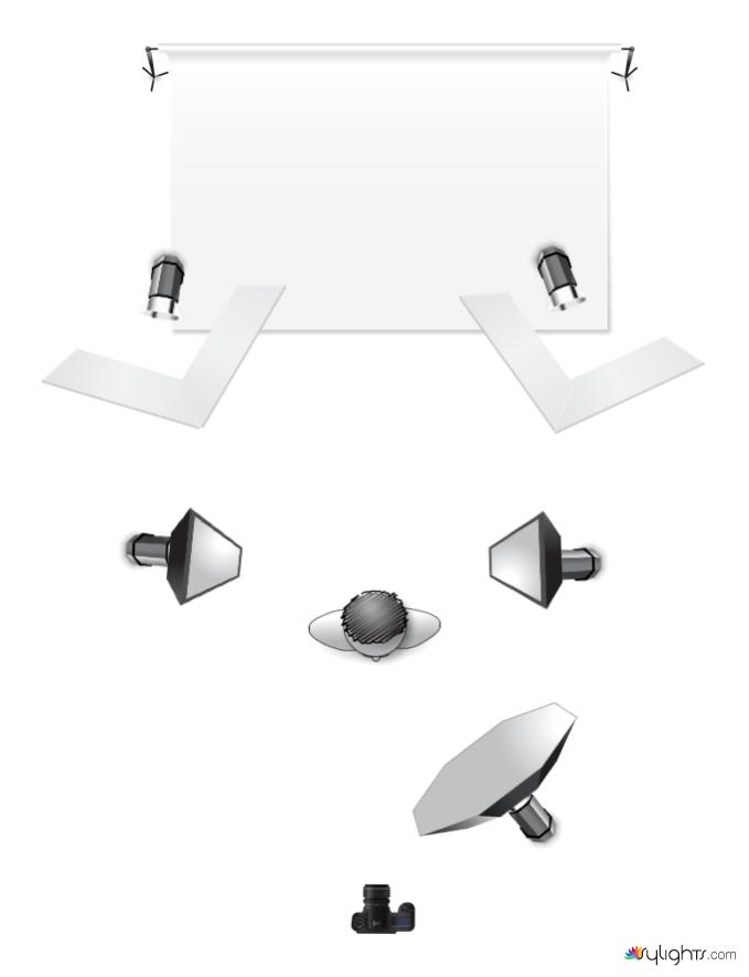 Schemă de iluminare pentru fundal alb, realizată cu aplicația Sylights pentru iPad.